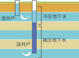 東協設備 除雪システムを会津若松で設置するなら東協設備あかべこりふぉーむへ! 会津若松 リフォーム 東協設備 あかべこりふぉーむ 除雪 会津若松にお住まいで毎年の除雪作業にお困りの方は東京設備あかべこりふぉーむにお任せ下さい。 会津若松 除雪 あかべこりふぉーむ 東協設備